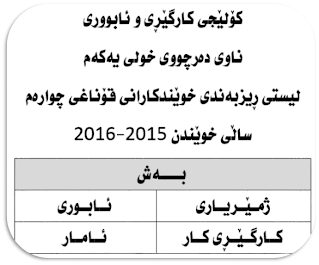 Students Ordering Departments 2015-2016